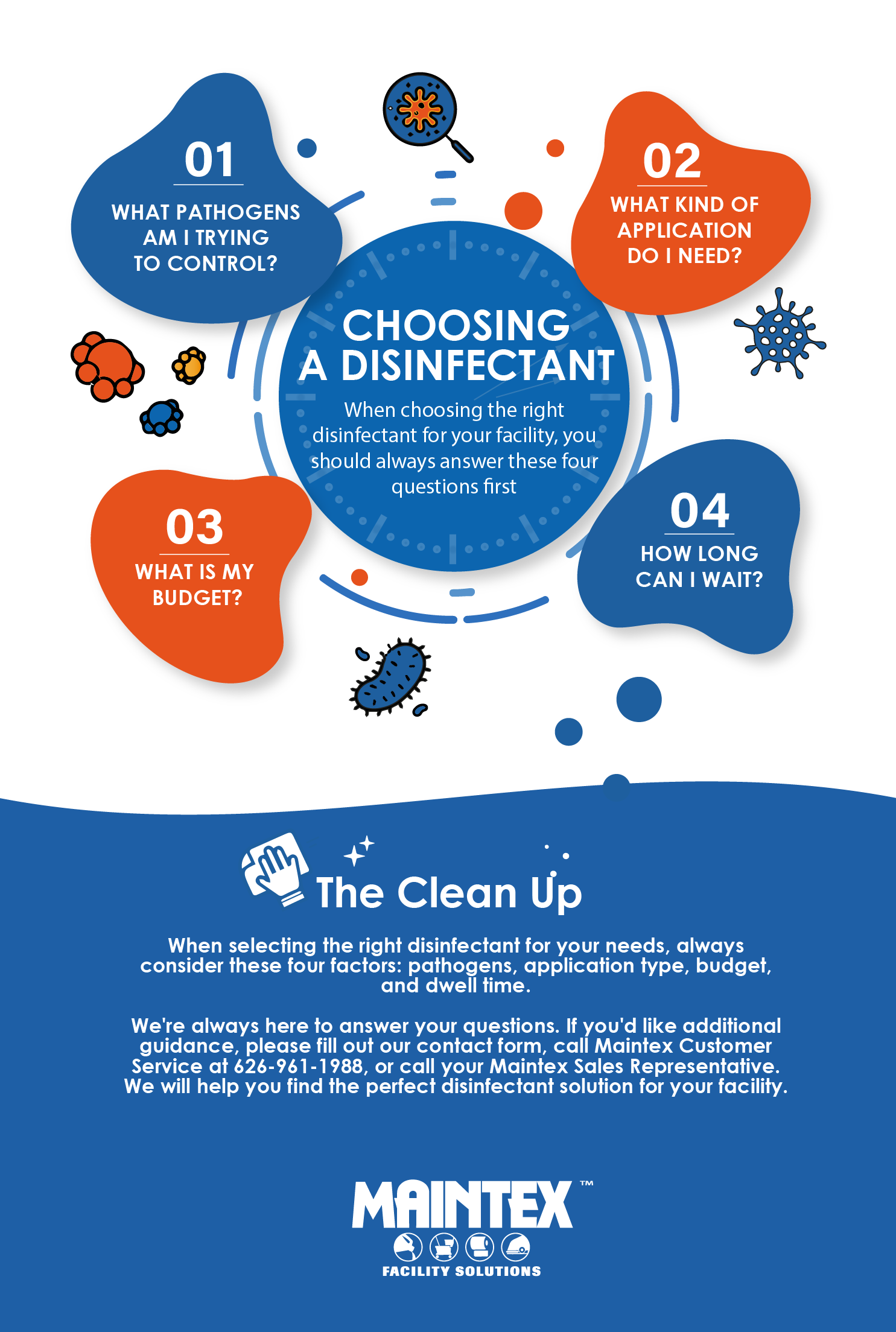 Choosing the right Disinfectant infograph_Mesa de trabajo 1 copia_Mesa de trabajo 1 copia