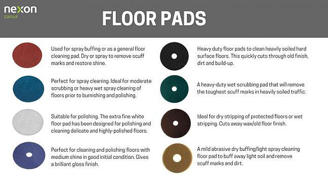Floor-cleaning-pads